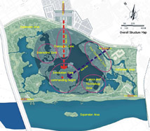 Constraction Map of Xi'an Expo 2011